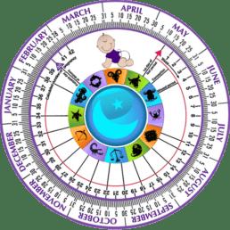 Calcolo settimane di gravidanza | Noi Mamme