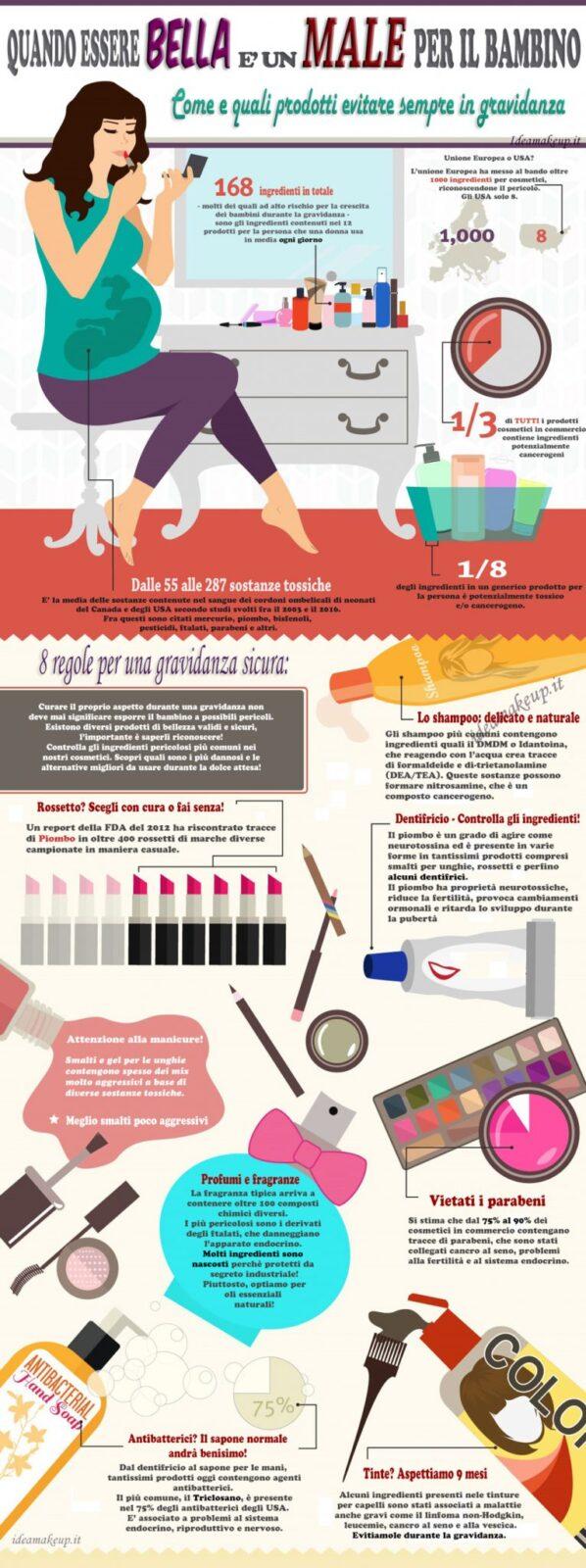 cosmetici vietati in gravidanza