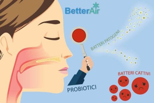 probiotici nell'aria